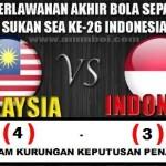 KEPUTUSAN PENUH MALAYSIA VS INDONESIA 21 NOVEMBER 2011 | FINAL BOLA SEPAK SUKAN SEA KE-26