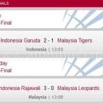 KEPUTUSAN SEPARUH AKHIR PERTAMA MALAYSIA LEOPARDS KALAH 3-0 KEPADA INDONESIA RAJAWALI