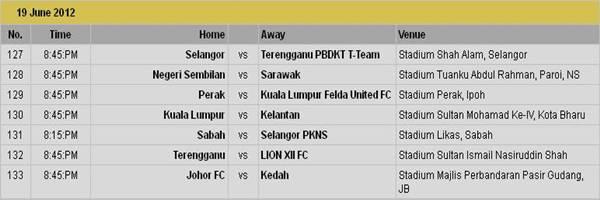 berikut merupakan jadual perlawanan liga super 19 jun 2012 perlawanan