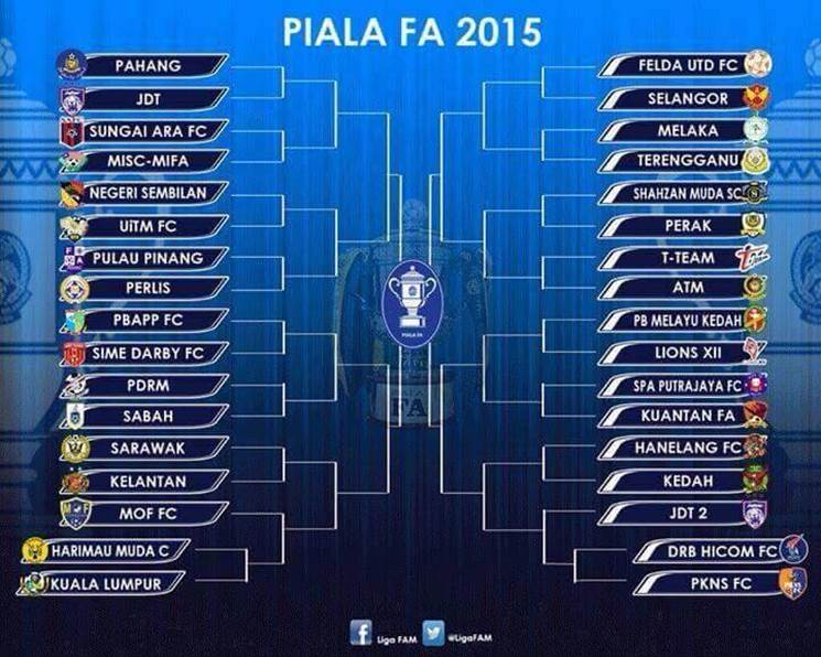 JADUAL PIALA FA 2015 2